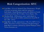 risk categorization kyc