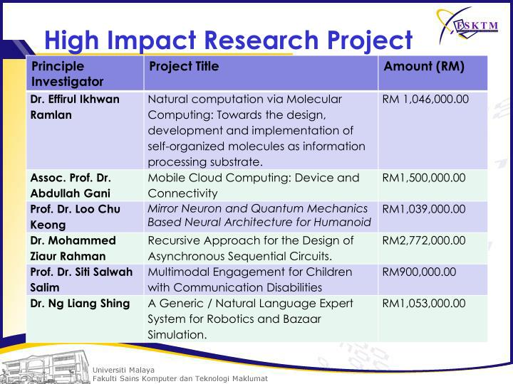 High Impact Research Project