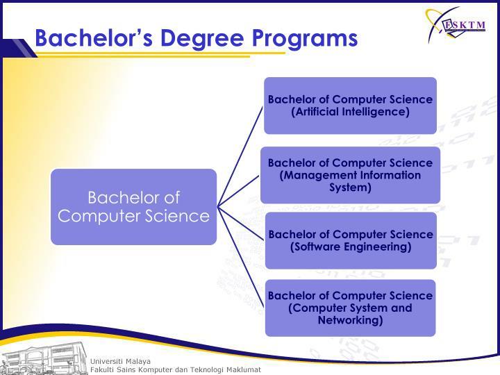 Bachelor's Degree Programs