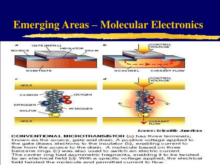 Emerging Areas – Molecular Electronics