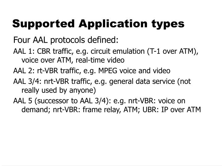 Supported Application types