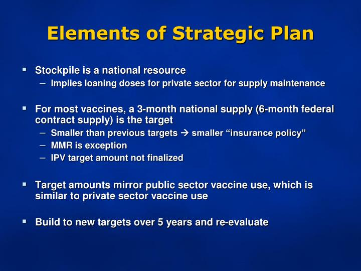 Elements of Strategic Plan