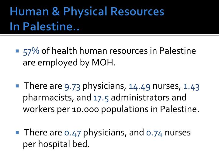 Human & Physical Resources                 In Palestine..