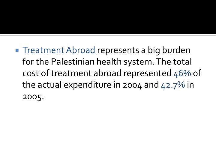 Treatment Abroad