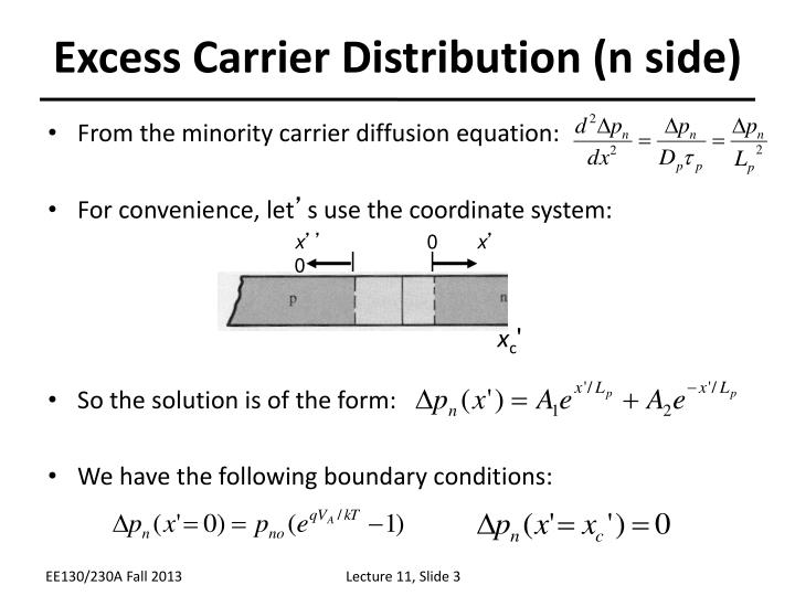 Excess carrier distribution n side