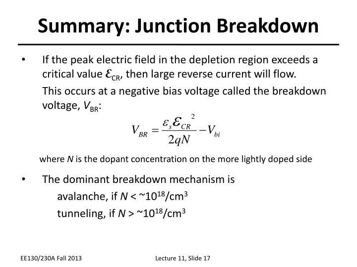 Summary: Junction Breakdown
