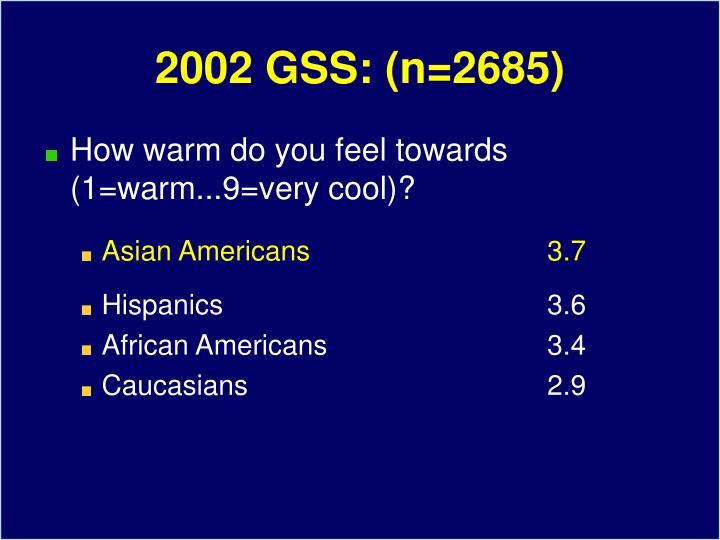 2002 GSS: (n=2685)