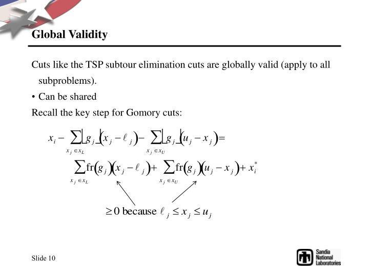 Global Validity