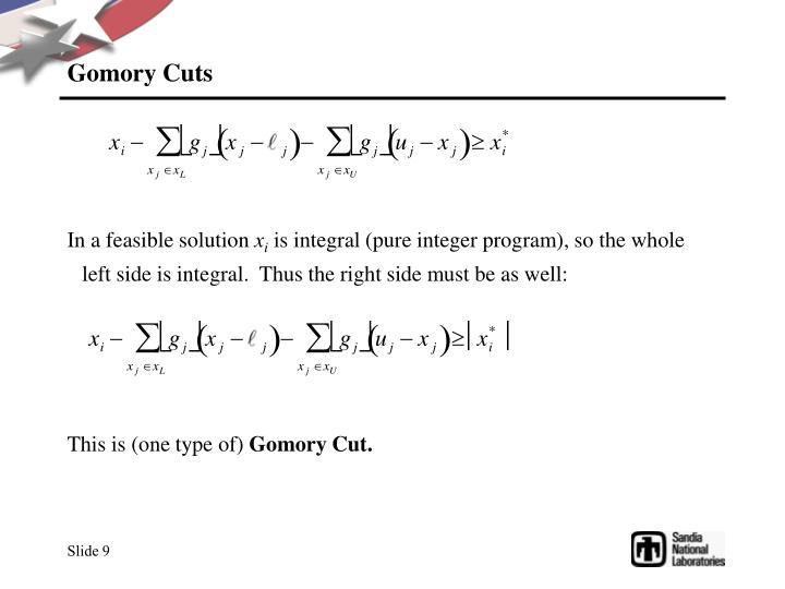 Gomory Cuts