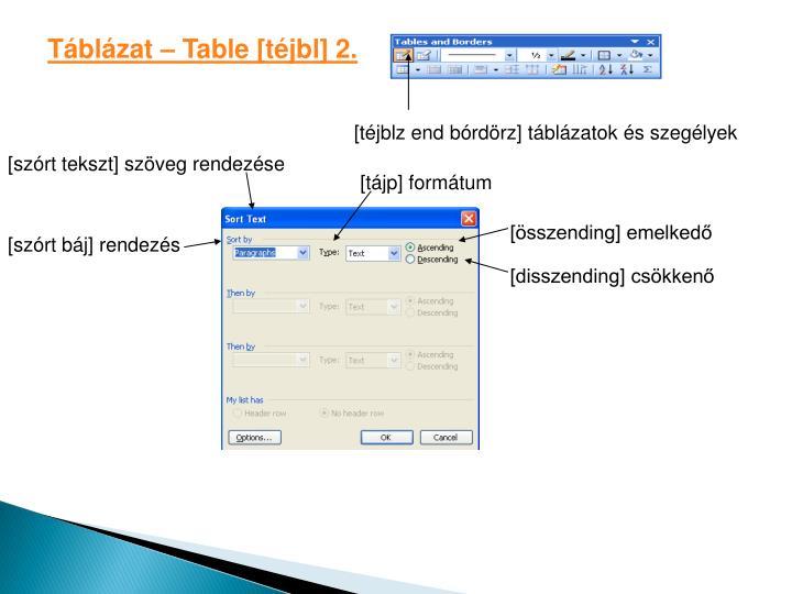 Táblázat – Table [téjbl] 2.