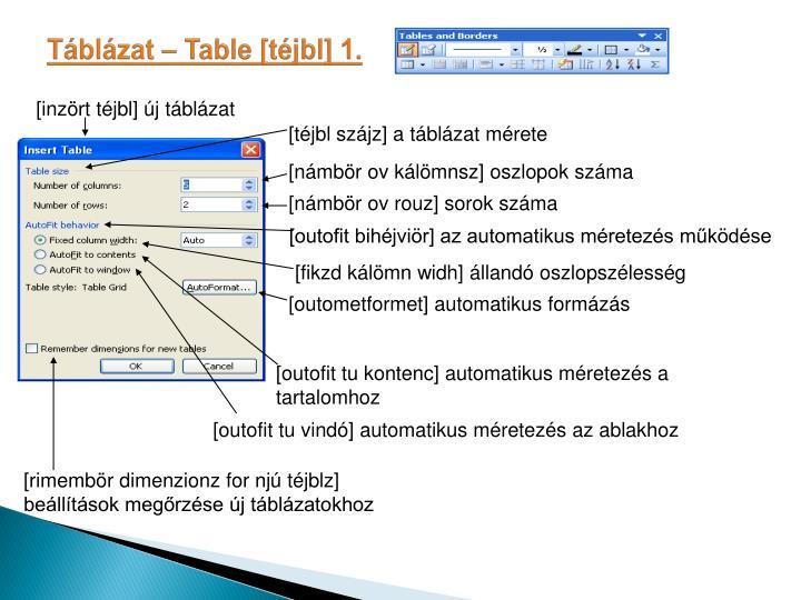 Táblázat – Table [téjbl] 1.