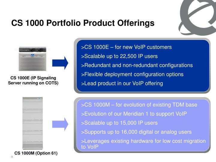 CS 1000 Portfolio Product Offerings
