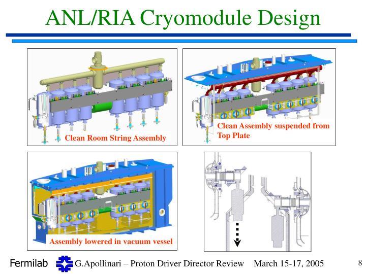 ANL/RIA Cryomodule Design