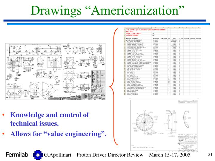 """Drawings """"Americanization"""""""