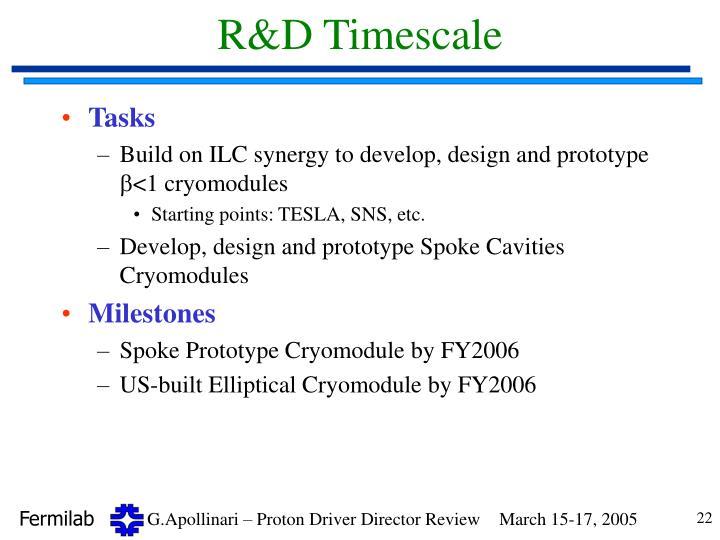 R&D Timescale