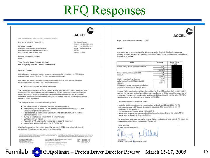 RFQ Responses