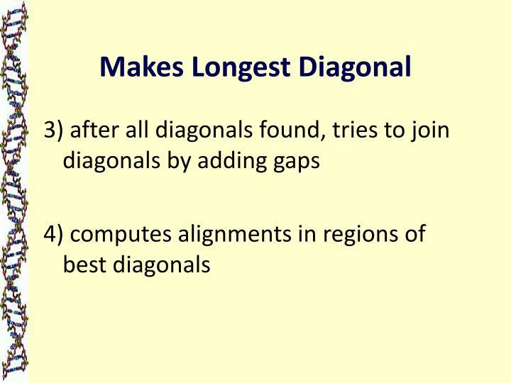 Makes Longest Diagonal