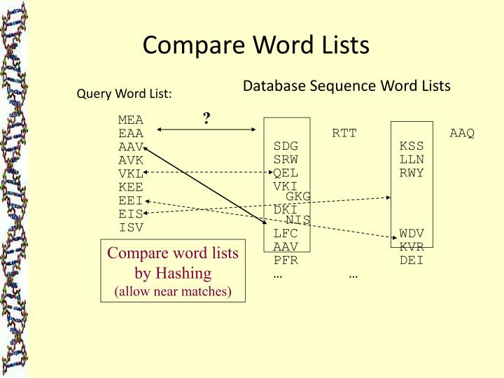 Compare Word Lists