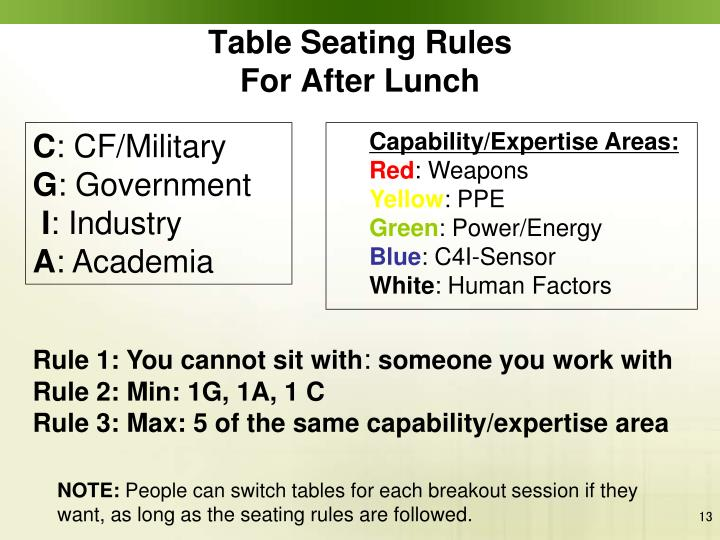 Table Seating Rules