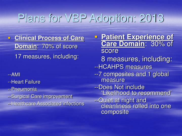 Plans for VBP Adoption: 2013
