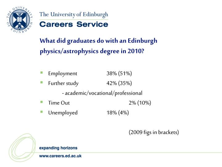What did graduates do with an Edinburgh physics/astrophysics degree in 2010?