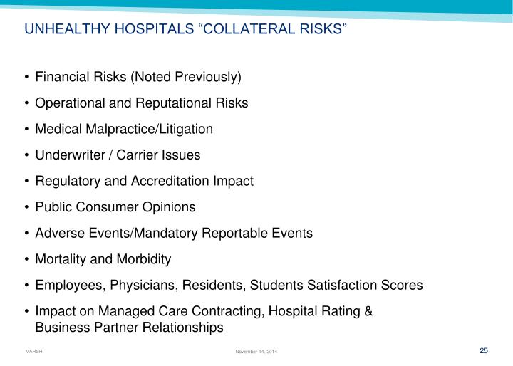 """UNHEALTHY HOSPITALS """"COLLATERAL RISKS"""""""