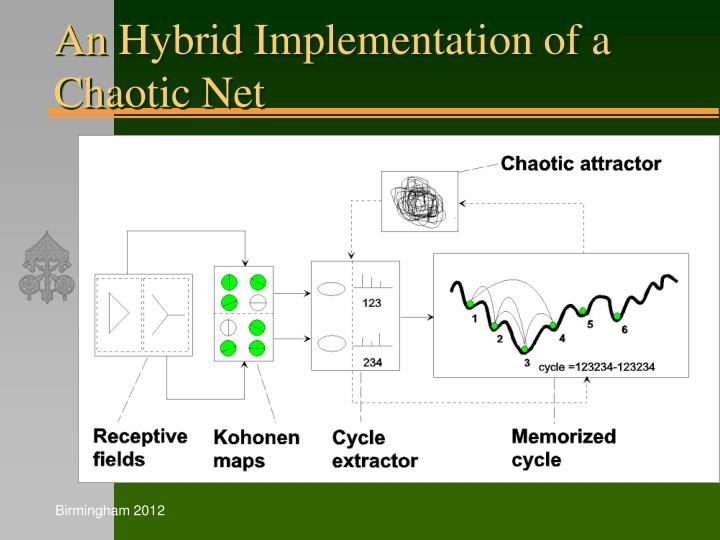 An Hybrid Implementation of a Chaotic Net