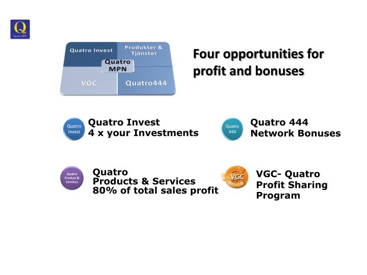 Four opportunities