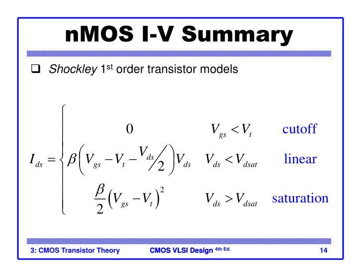 nMOS I-V Summary