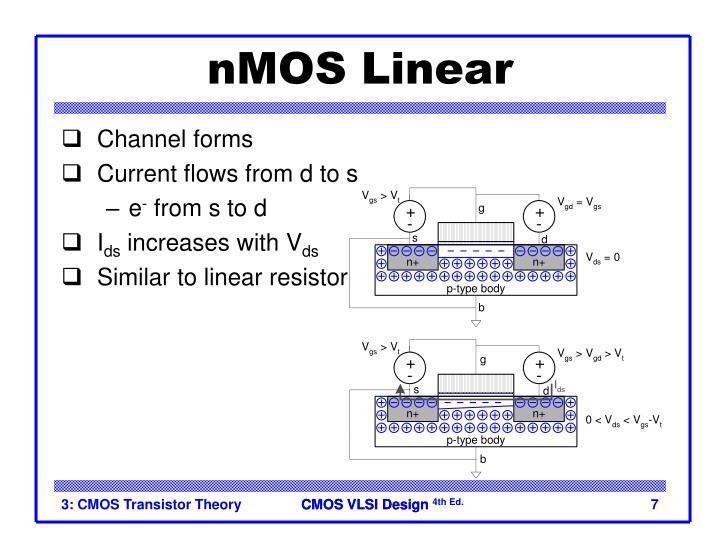 nMOS Linear