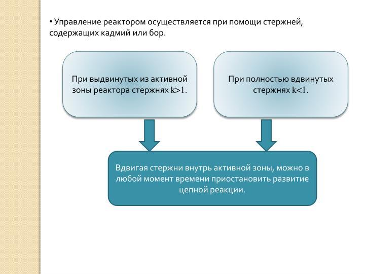 Управление реактором осуществляется при помощи стержней, содержащих кадмий или бор.