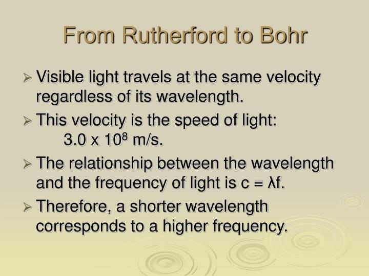 From Rutherford to Bohr