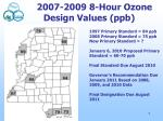 2007 2009 8 hour ozone design values ppb