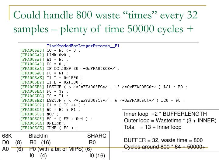 "Could handle 800 waste ""times"" every 32 samples – plenty of time 50000 cycles +"