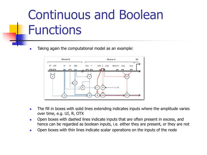 Continuous and Boolean Functions