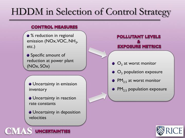 HDDM in Selection of Control Strategy