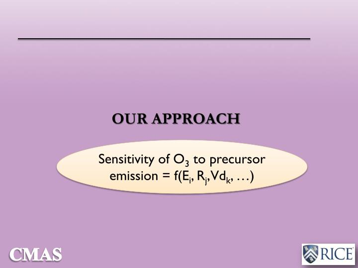 Sensitivity of O