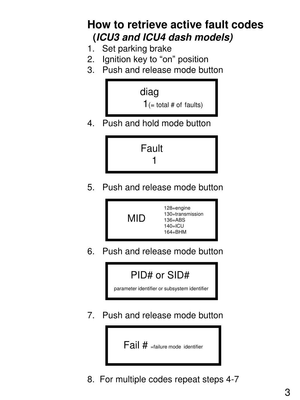 PPT - J1587/J1708 Fault Codes for Conventional/FS65 Saf-T