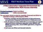 r d medium term plan