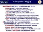 workplan fy00 2 2