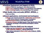 workplan fy00