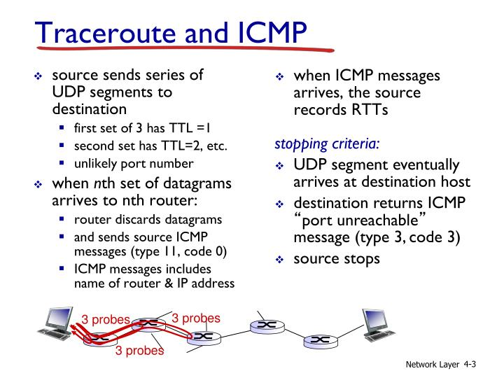 Traceroute and icmp