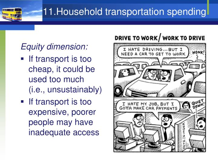 11.Household transportation spending