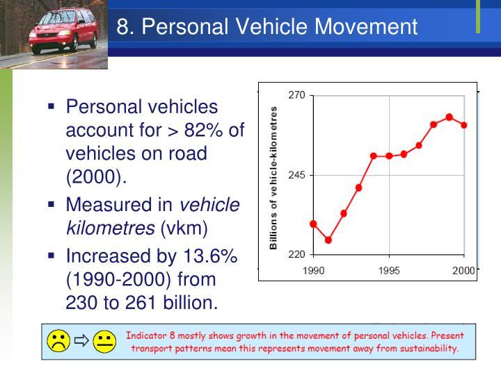 8. Personal Vehicle Movement