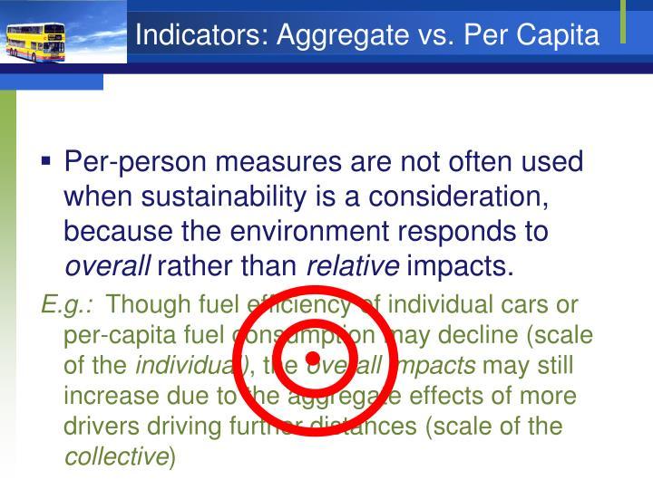 Indicators: Aggregate vs. Per Capita