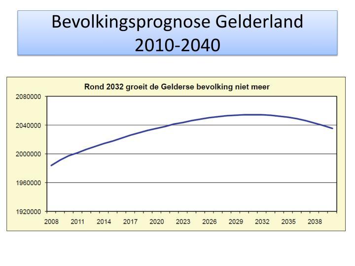 Bevolkingsprognose Gelderland