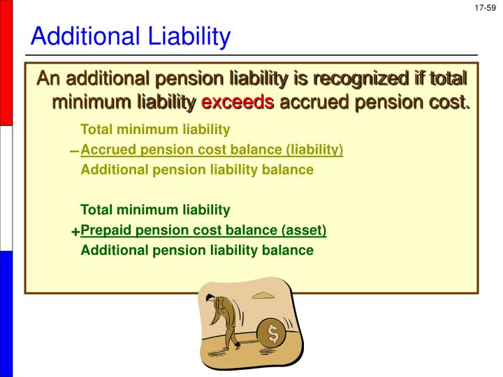 An additional pension liability is recognized if total minimum liability