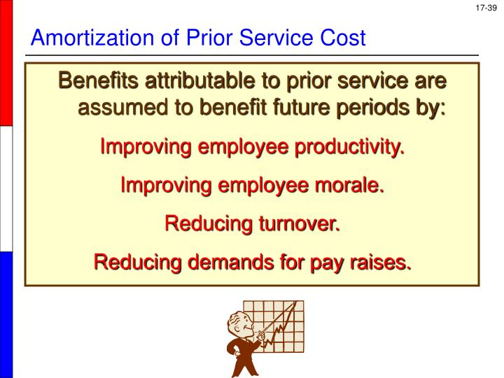 Benefits attributable to prior service are assumed to benefit future periods by: