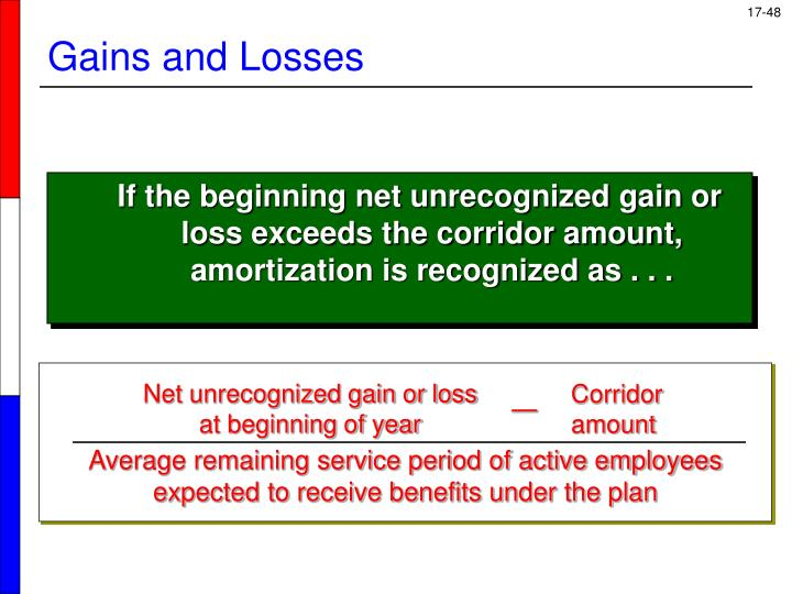 If the beginning net unrecognized gain or loss exceeds the corridor amount, amortization is recognized as . . .