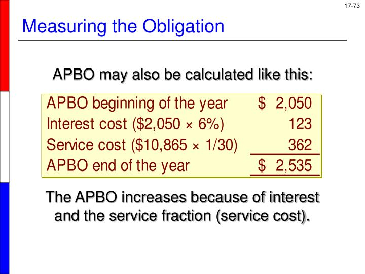 APBO may also be calculated like this: